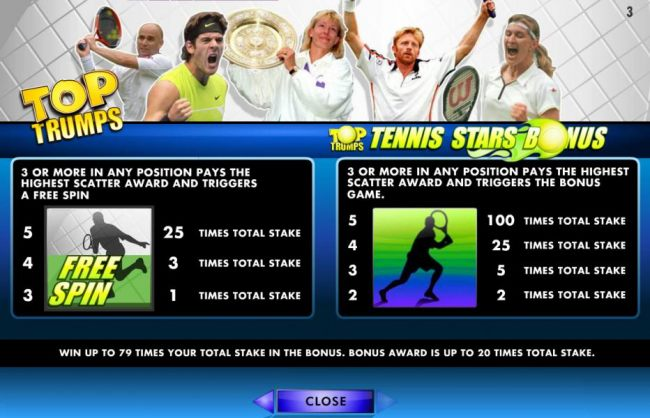 Free Spins and Tennis Stars Bonus Feature Paytables