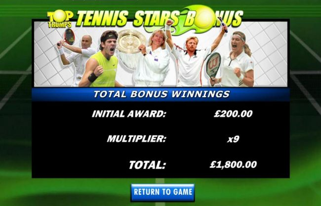 Tennis Stars Bonus Feature Pays Out $1,800