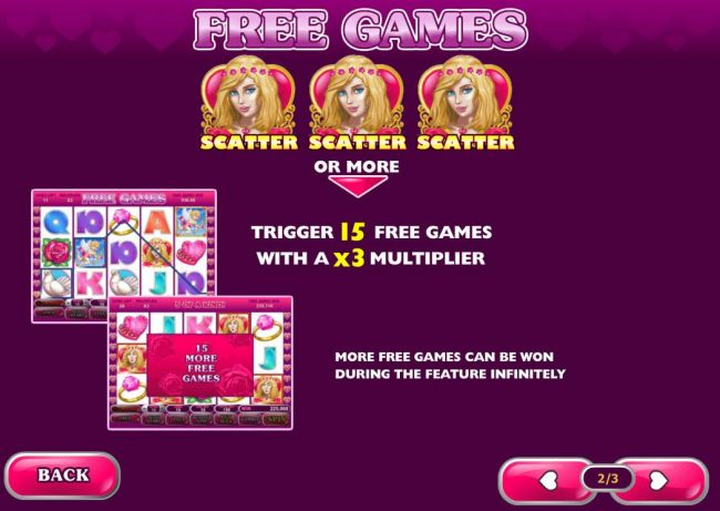 Three or more scatter symbols trigger 15 free games with a x3 multiplier.