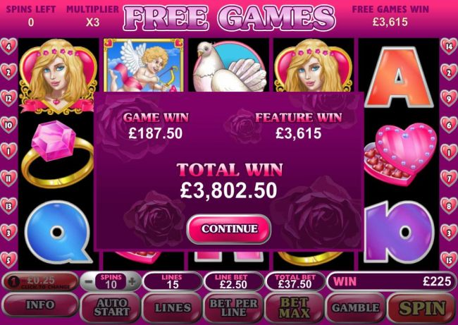 The Free Spins feature pays out a total of 3,802.50 for a mega win!
