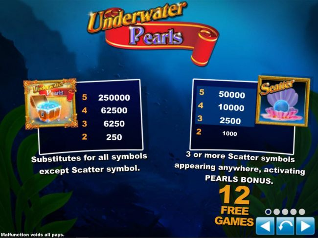 Treasure chest substitutes for all symbols except scatter symbol. 3 or more scatter symbols appearing anywhere awards Pearls Bonus, 12 free games
