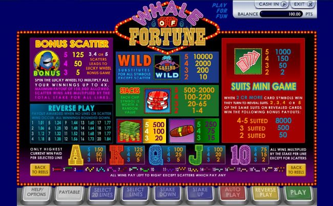 Slot game symbols paytable and Payline Diagrams 1-20. All wins pay left to right except scatters which pay any.