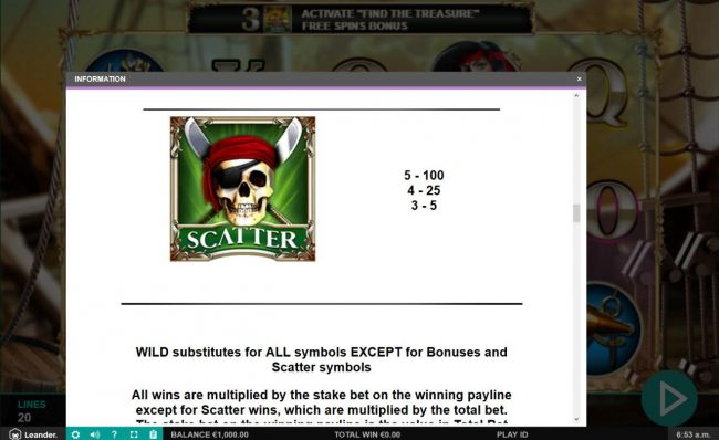 Scatter Symbol Paytable