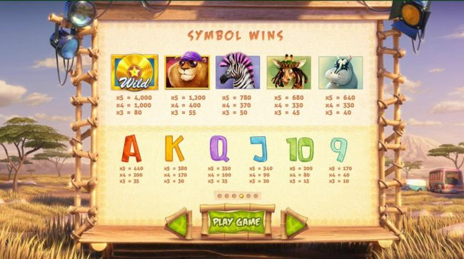 Slot game symbols paytable - The highest value symbol on the reels is the wild symbol and a five of a kind will pay 4000x your line stake.