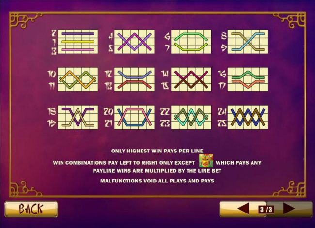 Payline Diagrams 1-25. Only highest win pays per line. Win combinations pay left to right only except dragon head scatter symbol which pay any. Payline wins are multiplied by the line bet.