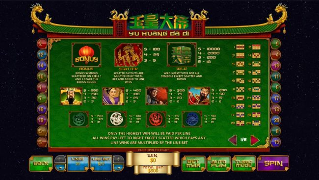 Slot game symbols paytable and Payline Diagrams 1-20.