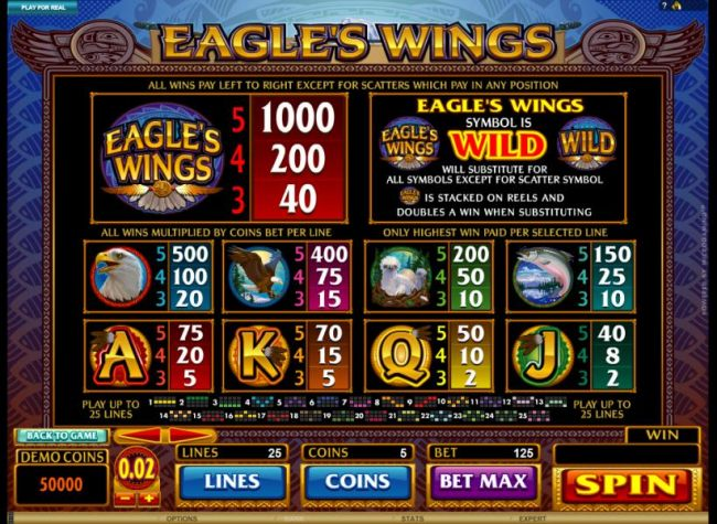 paytable offering a 1000 coin max payout