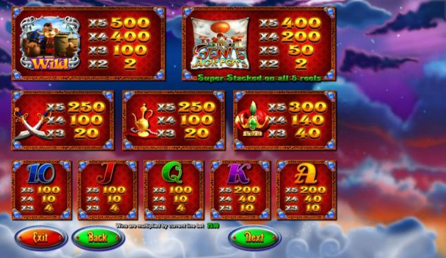 Slot game symbols paytable - High value symbols include the Monkey Wild, Genie Jackpots game logo, Crossed Scimitars, Magic Lamp and Genie Hat