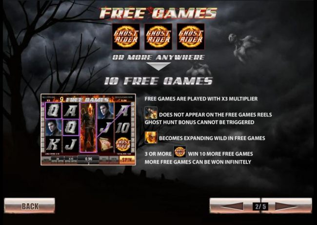 3 ghost rider symbols or more anywhere triggers 10 free games