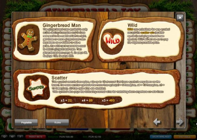 Gingerbread Man, Wild and Scatter symbols game rules