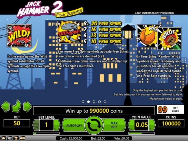Jack Hammer 2 Fishy Business Wild symbol substitutes for all symbols except the free spin symbol