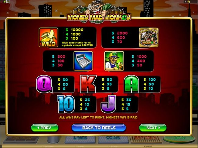 slot game pay table has a 10000x max payout