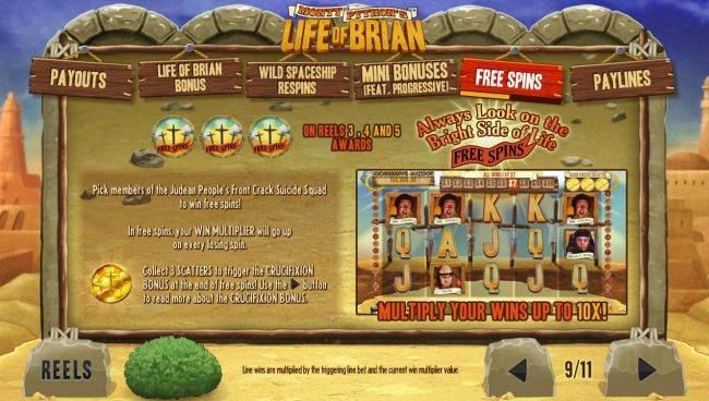 Free Spins - 3 free spins symbols on reels 3, 4 and 5 triggers the free spins feature.