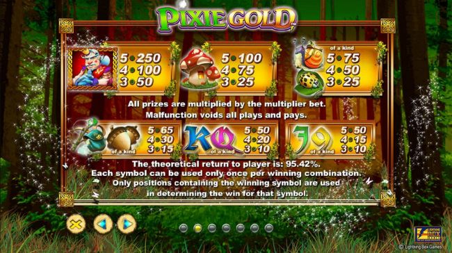Slot game symbols paytable - high value symbols include a king, mushrooms and a snail.