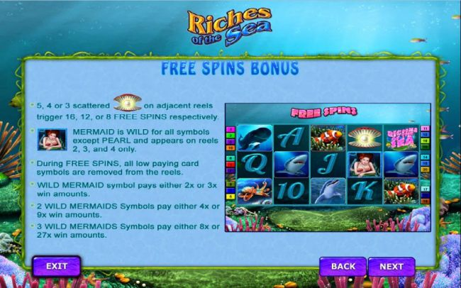 Free Spins Bonus Game Rules and Pays