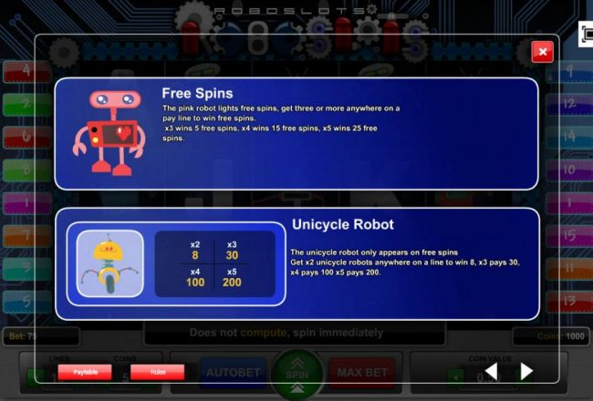 Free Spins and Unicycle Roboy Symbols Game Rules