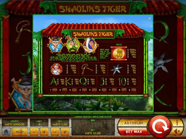 Slot game symbols paytable featuring Kung-Fu inspired icons.