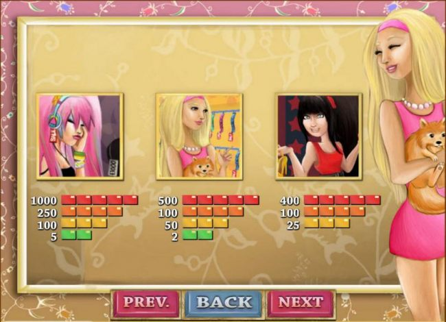 slot game high value symbols paytable