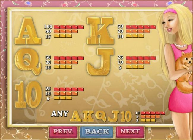 slot game low value symbols paytable
