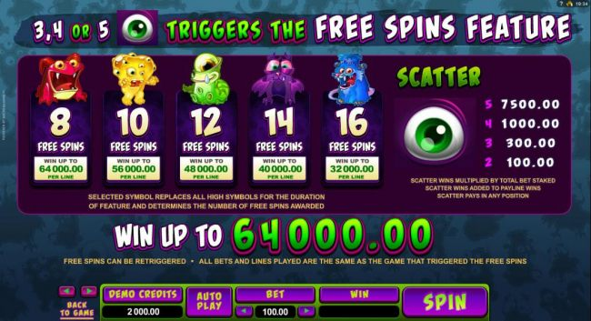 Free spins feature rules and paytable