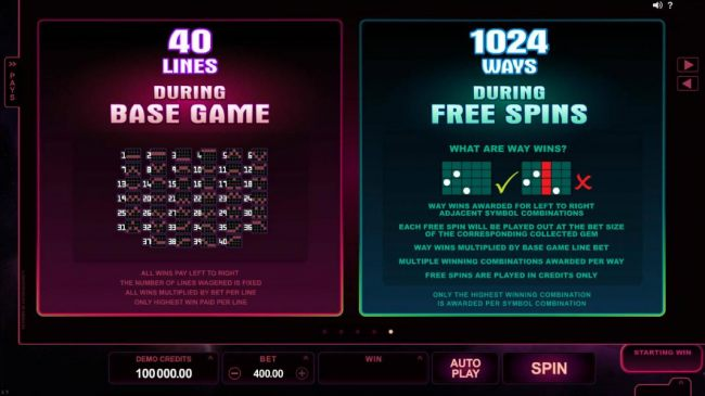 This game features 40 paylines during the base game play and 1024 ways to win during the free spins feature.