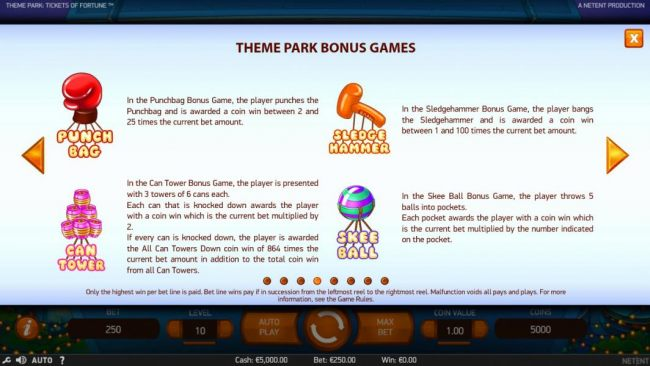 Theme Park Bonus Games include: Punch Bag, Can Tower, Sledge Hammer and Skee Ball.
