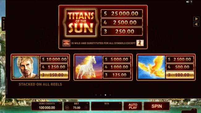 High value slot game symbols paytable - symbols include the Titans of Sun game logo, Hyperion, Pegasus and Phoenix