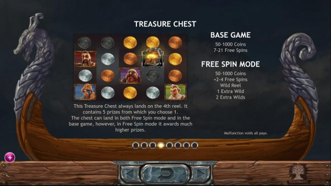 Treasure Chest always lands on the 4th reel. It contains 5 prizes from which you choose 1.