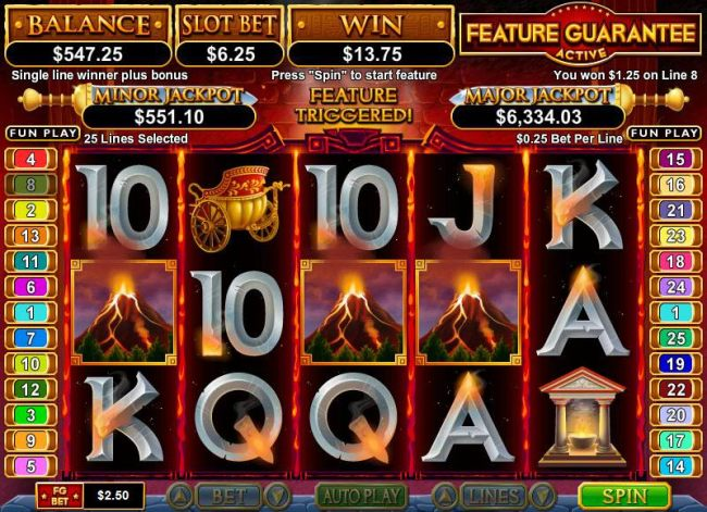 multiple winning paylines triggers an $1078 big win during free games feature