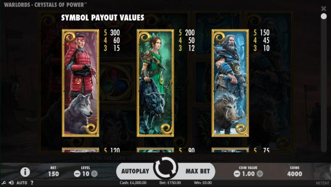 High value slot game symbols paytable, icons based upon the three main characters of the game, Samurai (red), Priestess (green) and Barbarian (blue).