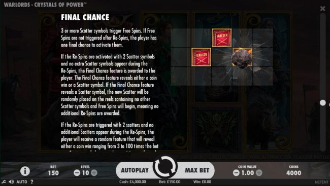 Final Chance Feature Game Rules