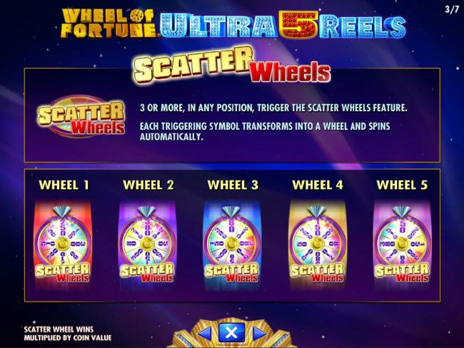 Three or more Scatter Wheels icons in any position, trigger the Scatter Wheels Feature.