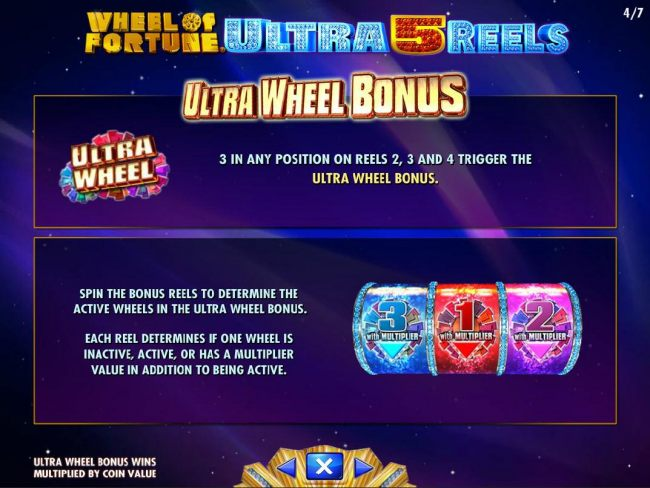 3 Ultra Wheel icons in anu position on reels 2, 3 and 4 trigger the Ultra Wheel Bonus.