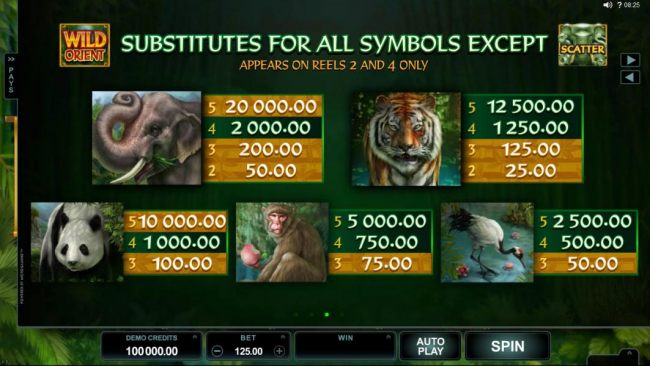 High value slot game symbols paytable - symbols include an elephant, a tiger, a panda, a monkey and a bird.